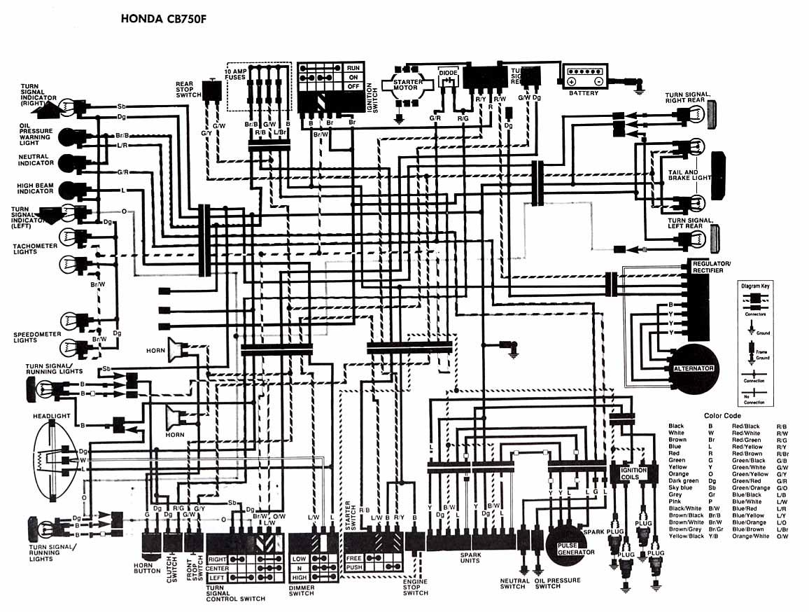 Cb 750 Honda Wiring Diagramon 1973 Honda Cb750 Wiring Diagram
