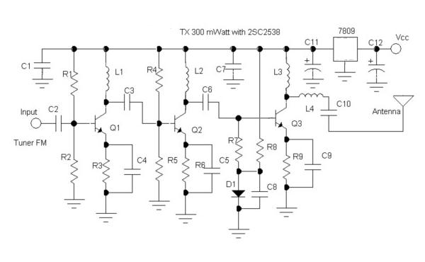 Transmitter fahriemjeblog rangkaian penguat tiga tingkat untuk tuner fm blok ccuart Image collections